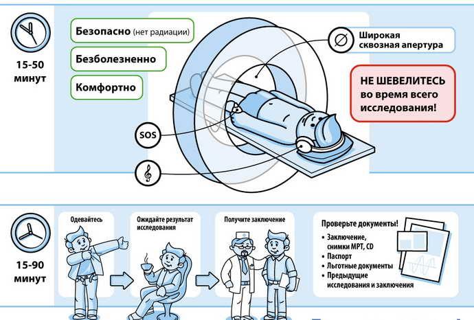 Подготовка к МРТ турецкого седла