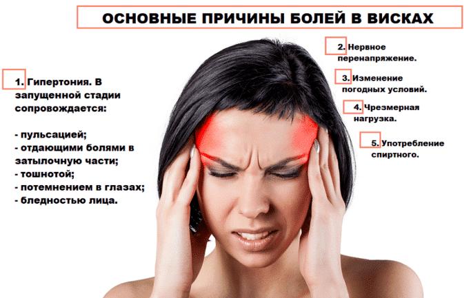 Причины боли в левом виске