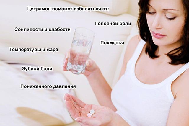 Цитрамон от головной боли