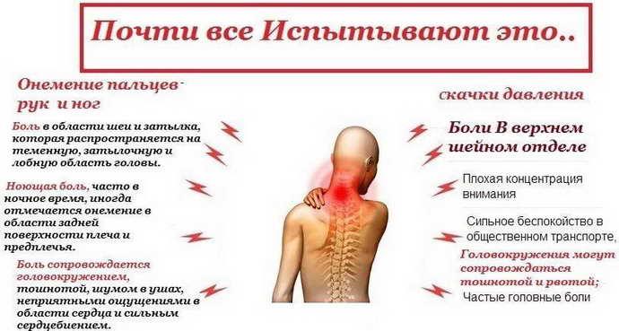 Грудной хондроз: симптомы и лечение