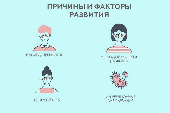 Основные причины рассеянного склероза