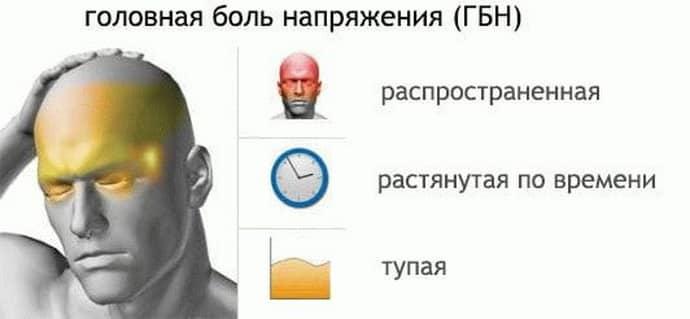 Почему возникает головная боль при всд
