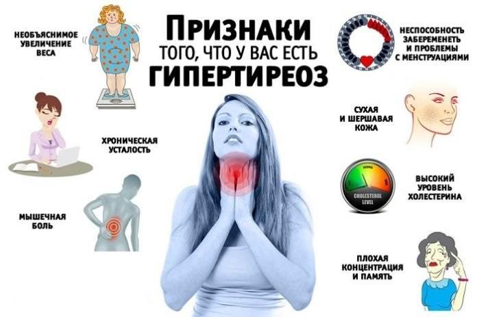 Лечение гипотиреоза щитовидной железы у женщин
