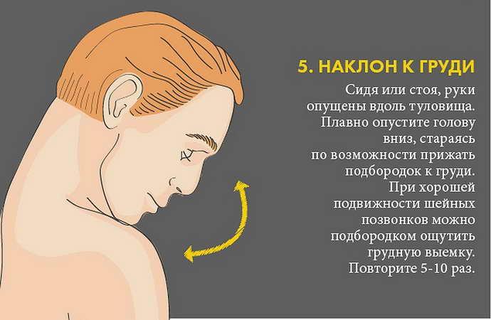 шейный остеохондроз лечение в домашних условиях терапией