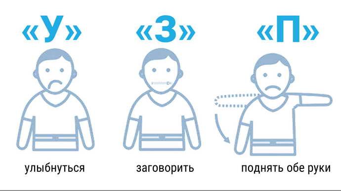 инсульт геморрагический левая сторона симптоматика