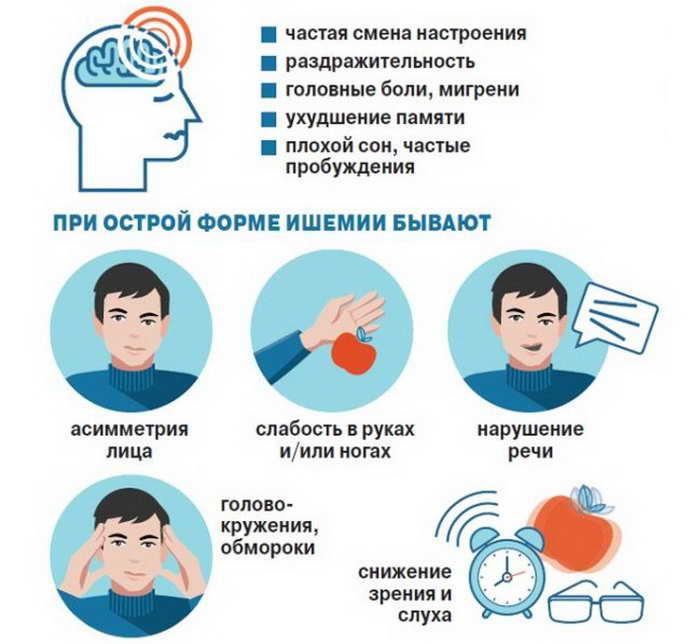 как проверить сосуды головного мозга у детей