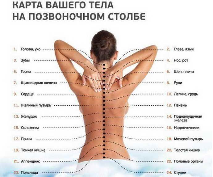Почему важно делать упражнения для головного мозга