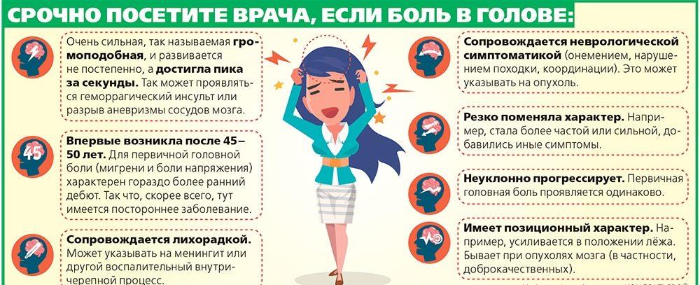 Когда обратиться к врачу при головных болях