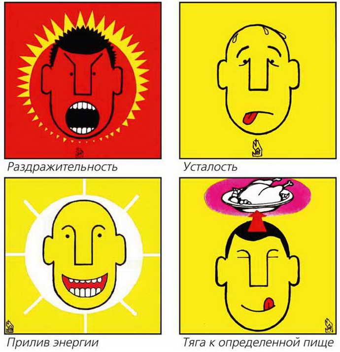 Дополнительные признаки мигрени