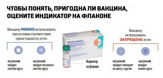 Как проверить опв прививку