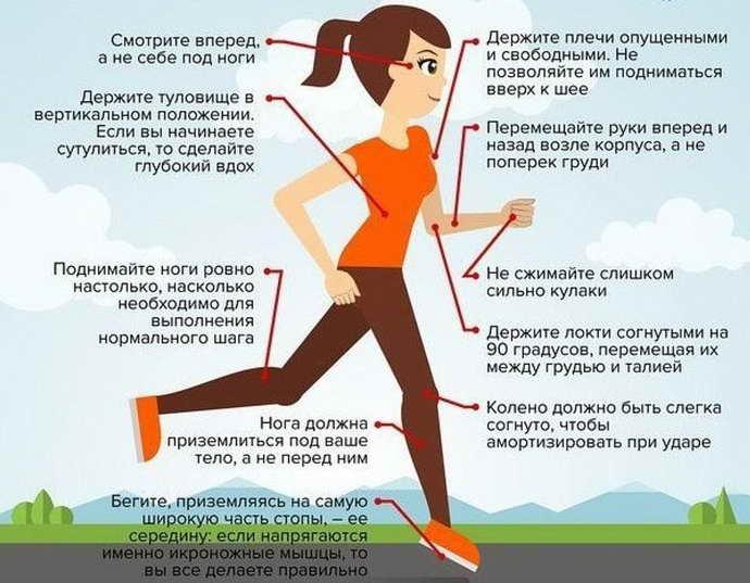 Как правильно бегать при остеохондрозе
