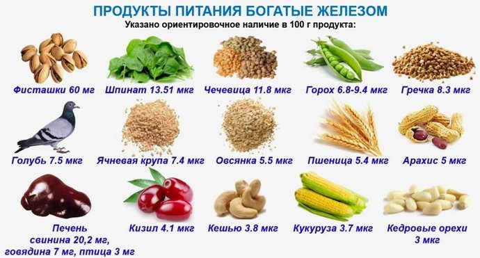 диета при остеохондрозе польза