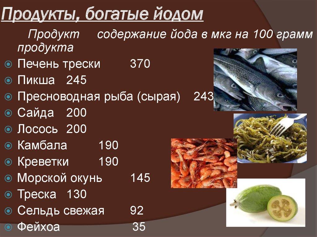 продукты, богатые йодом