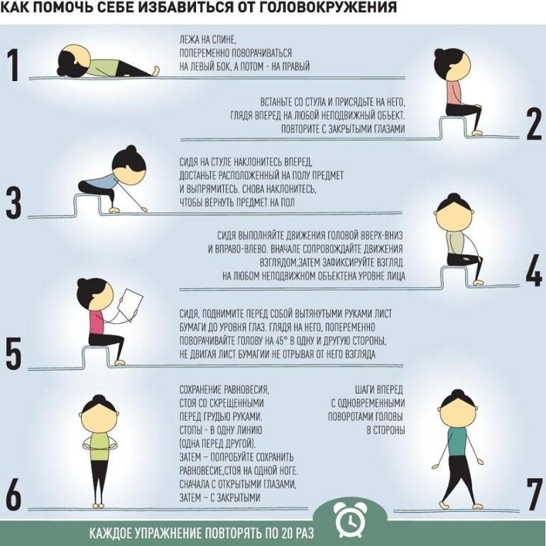 Помощь при тренировке