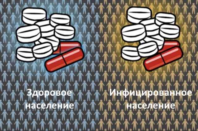 Химиопрофилактика для всех лиц населения