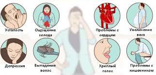 признаки проблем с щитовидкой