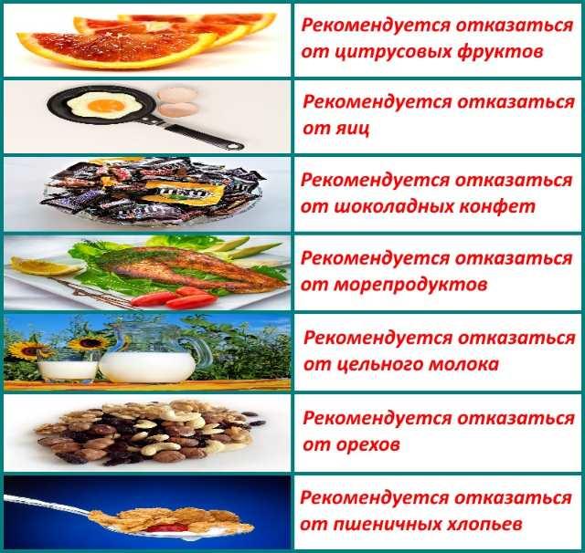 Список не рекомендуемых продуктов во время проведения Манту