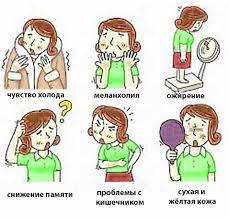 Симптомы гипотиреоза второго типа