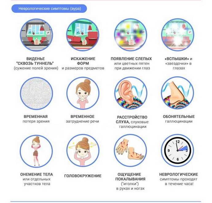 мигрень у детей симптомы