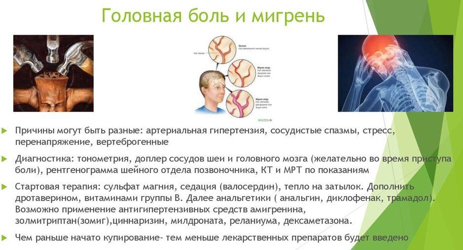 Что такое головная боль и мигрень