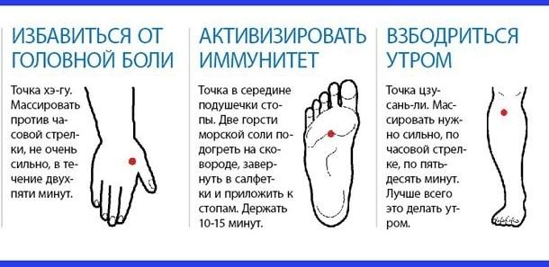 Польза точечного массажа