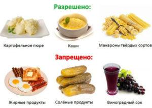 диета при гастрите с повышенной кислотностью фото