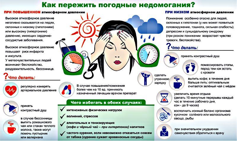Что делать при головных болях на погоду