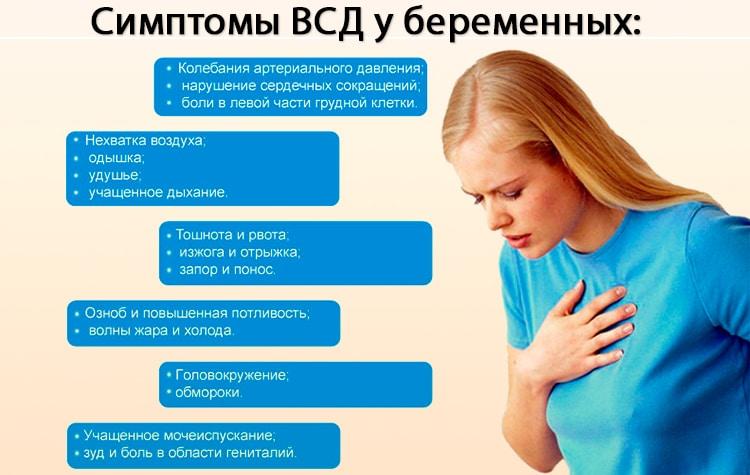 Симптомы ВСД у беременных