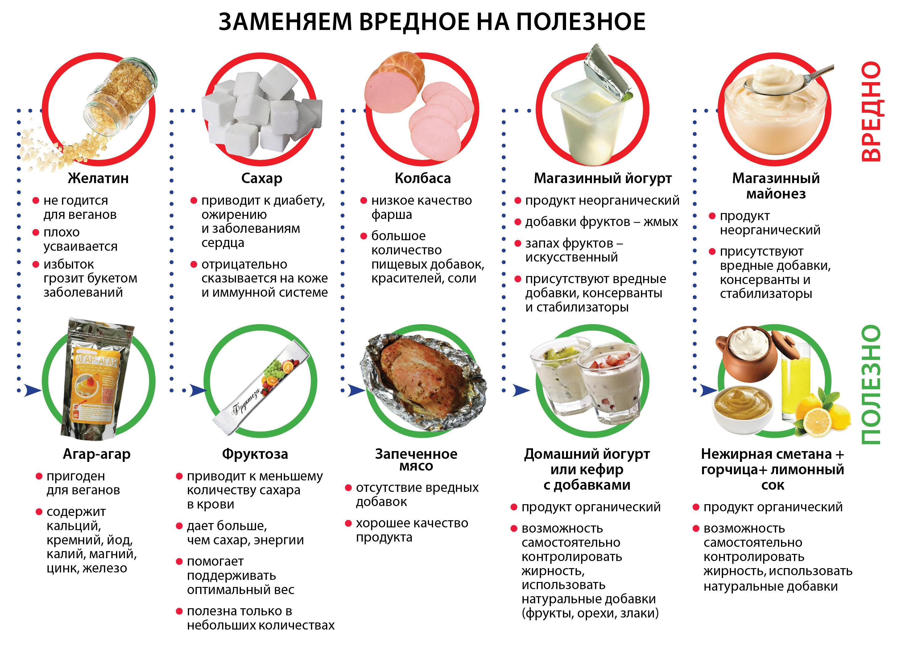 Причины возникновения дерматита, первые симптомы